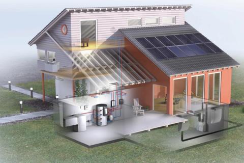 Pompa di calore e fotovoltaico